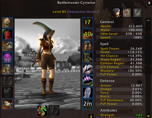 Cynwise - Level 85 PvE Twink Stats - self buffed